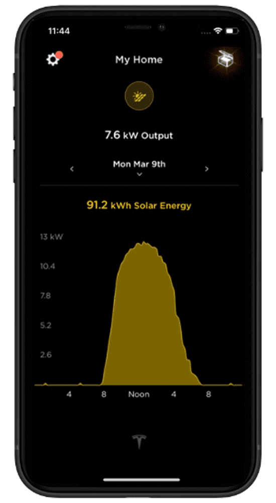 Solar Panels App Overview
